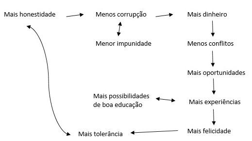cronicasdeumengenheiro.jpg